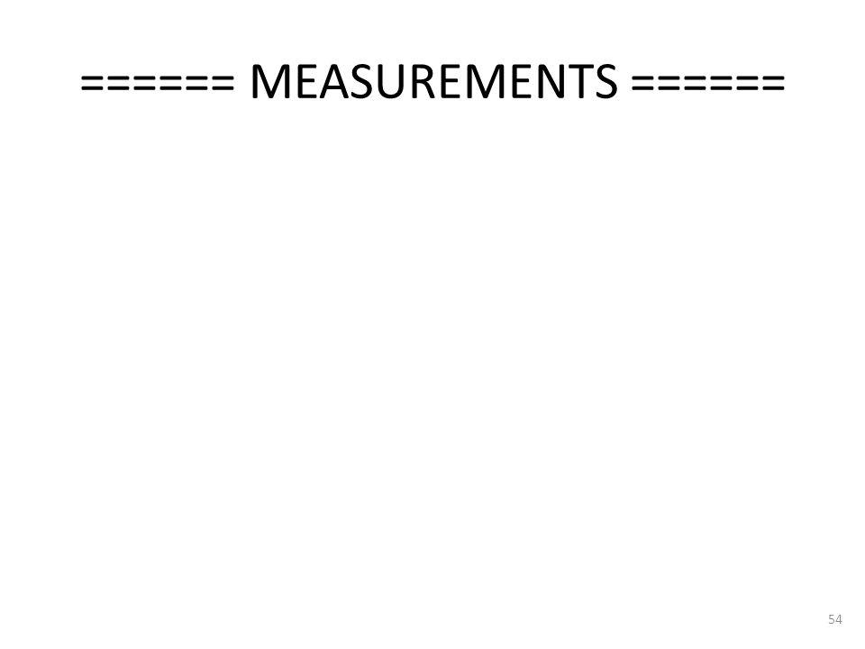 ====== MEASUREMENTS ====== 54