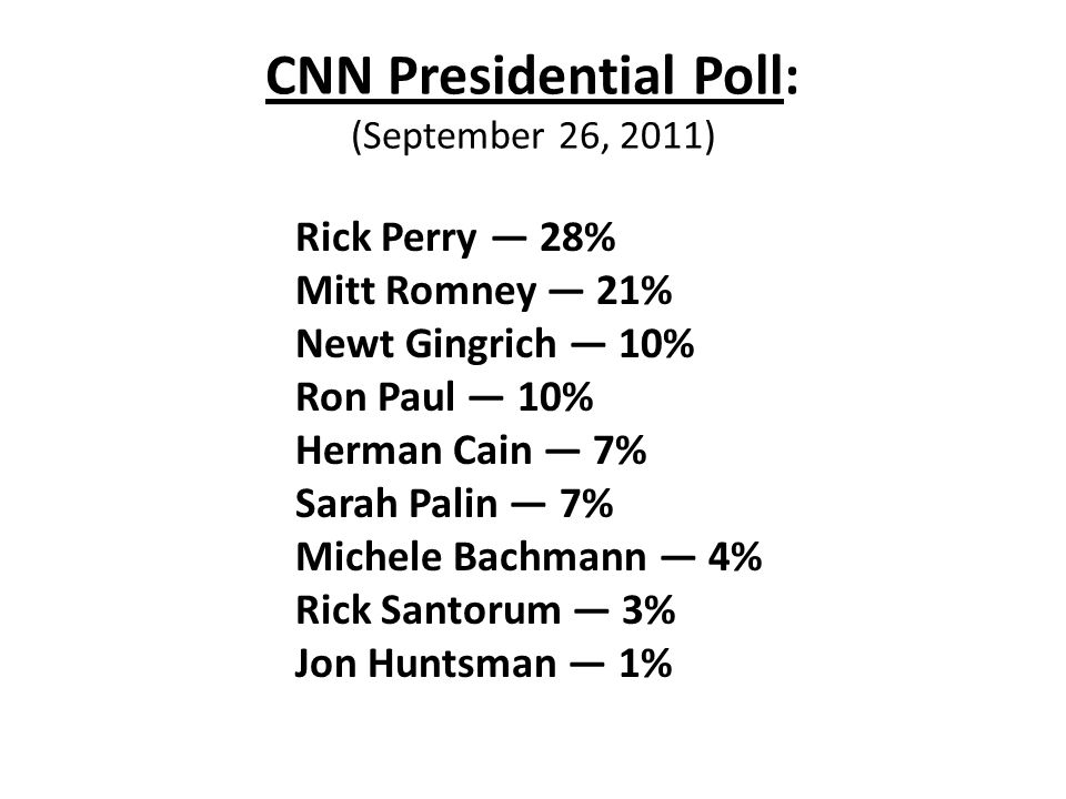 CNN Presidential Poll: (September 26, 2011) Rick Perry — 28% Mitt Romney — 21% Newt Gingrich — 10% Ron Paul — 10% Herman Cain — 7% Sarah Palin — 7% Mi