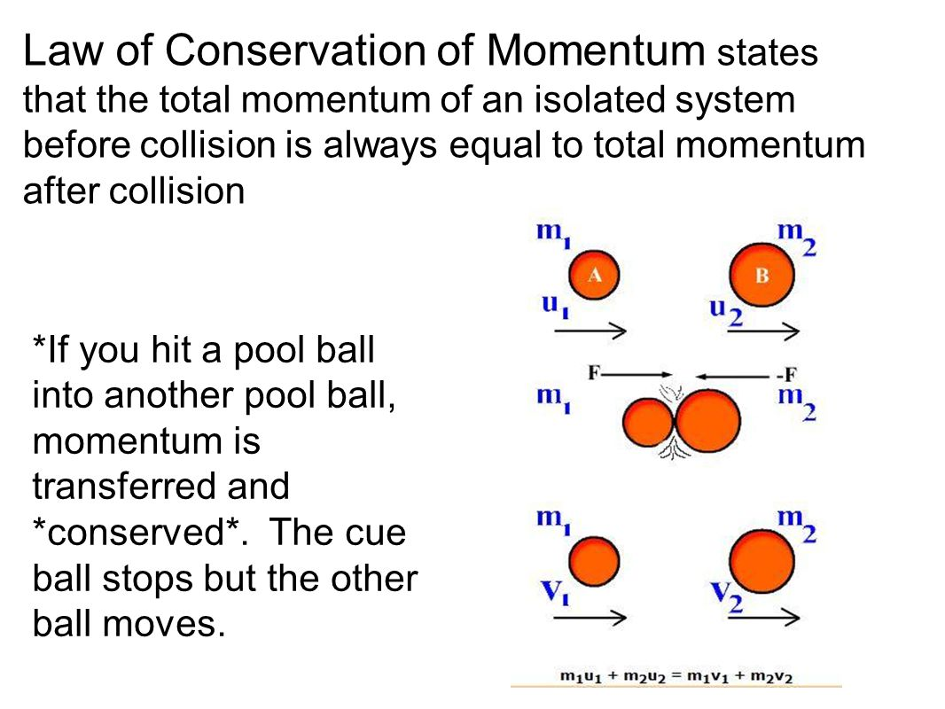Law of Conservation of Momentum states that the total momentum of an isolated system before collision is always equal to total momentum after collisio
