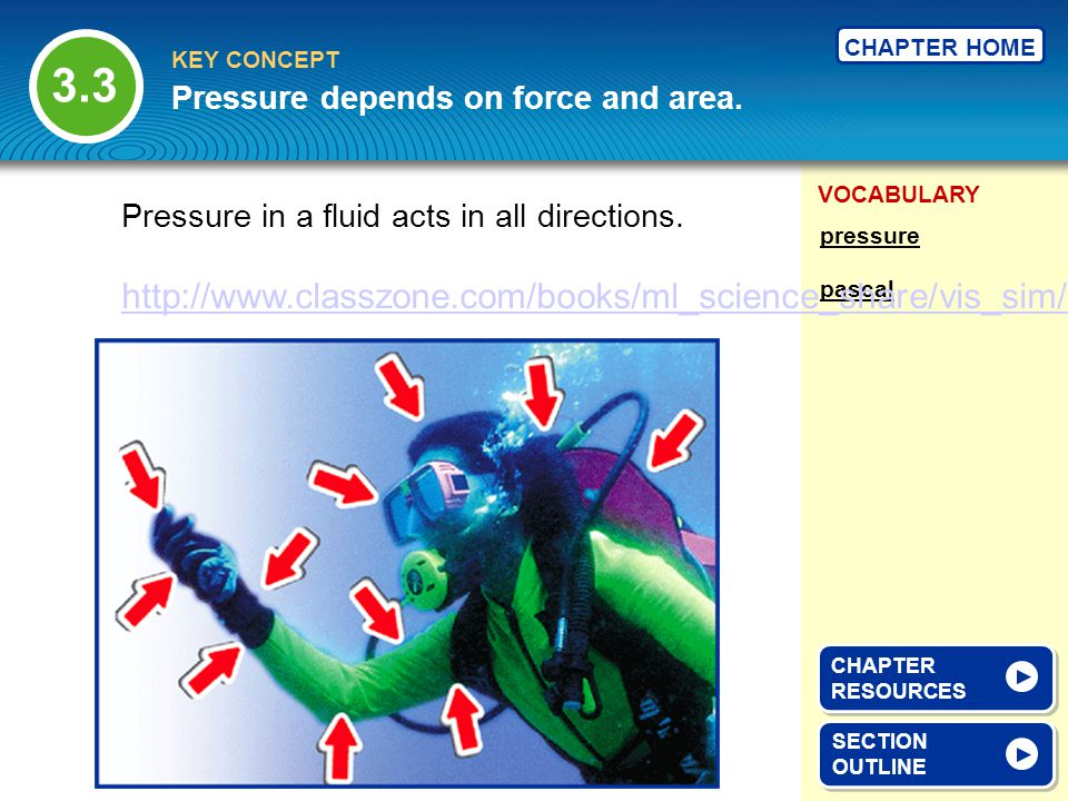 VOCABULARY KEY CONCEPT CHAPTER HOME SECTION OUTLINE SECTION OUTLINE Pressure depends on force and area.