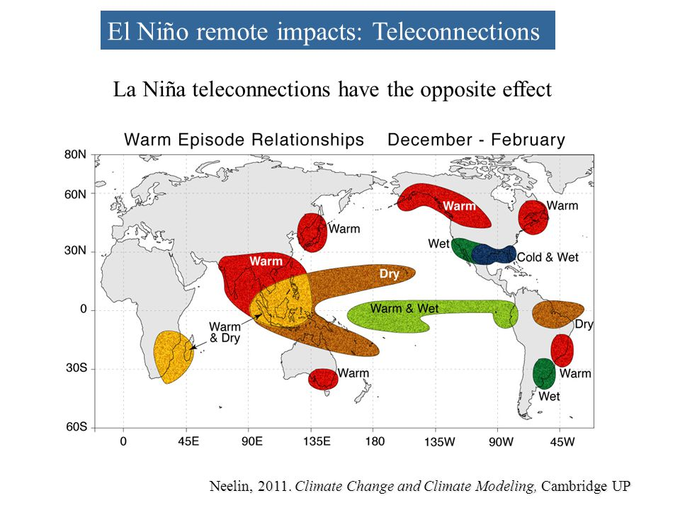 El Niño remote impacts: Teleconnections La Niña teleconnections have the opposite effect Neelin, 2011.