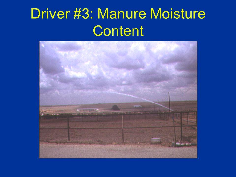 Driver #3: Manure Moisture Content