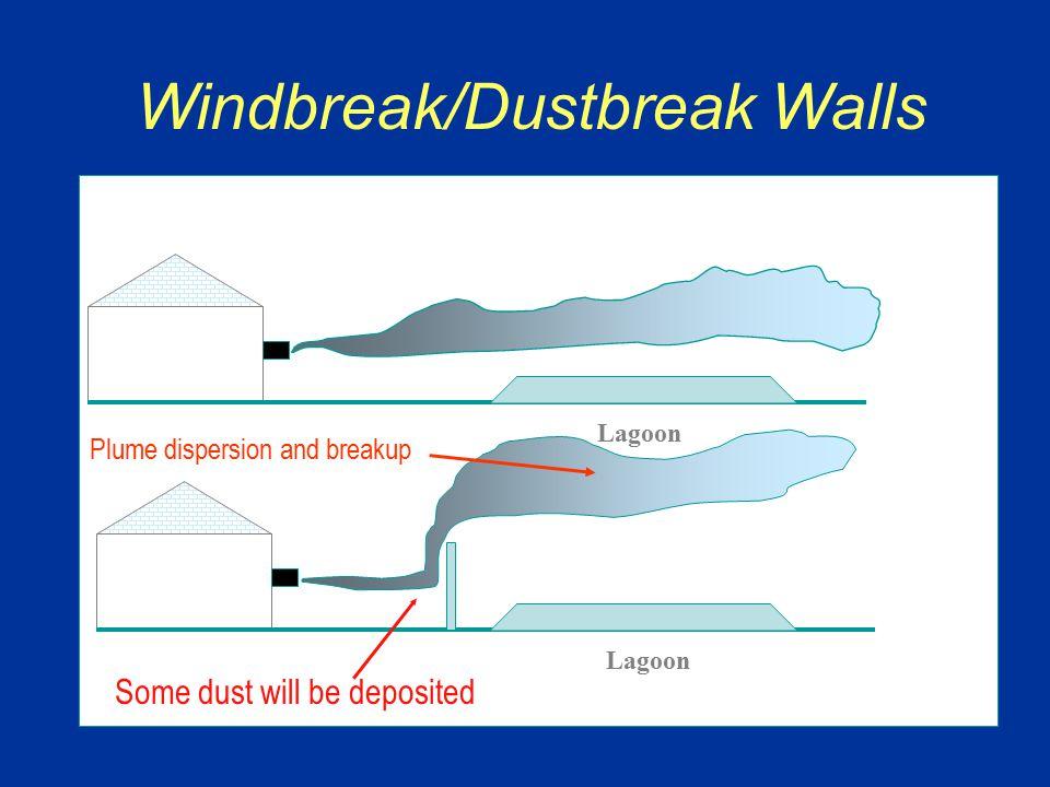 Windbreak/Dustbreak Walls Lagoon Some dust will be deposited Plume dispersion and breakup