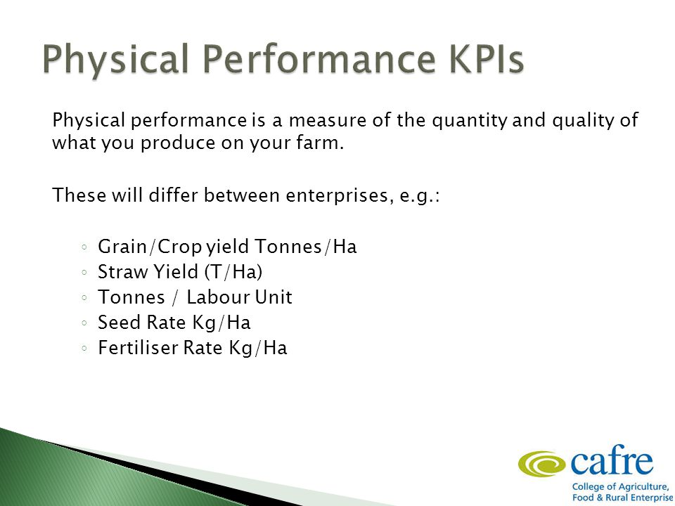 Physical performance is a measure of the quantity and quality of what you produce on your farm.
