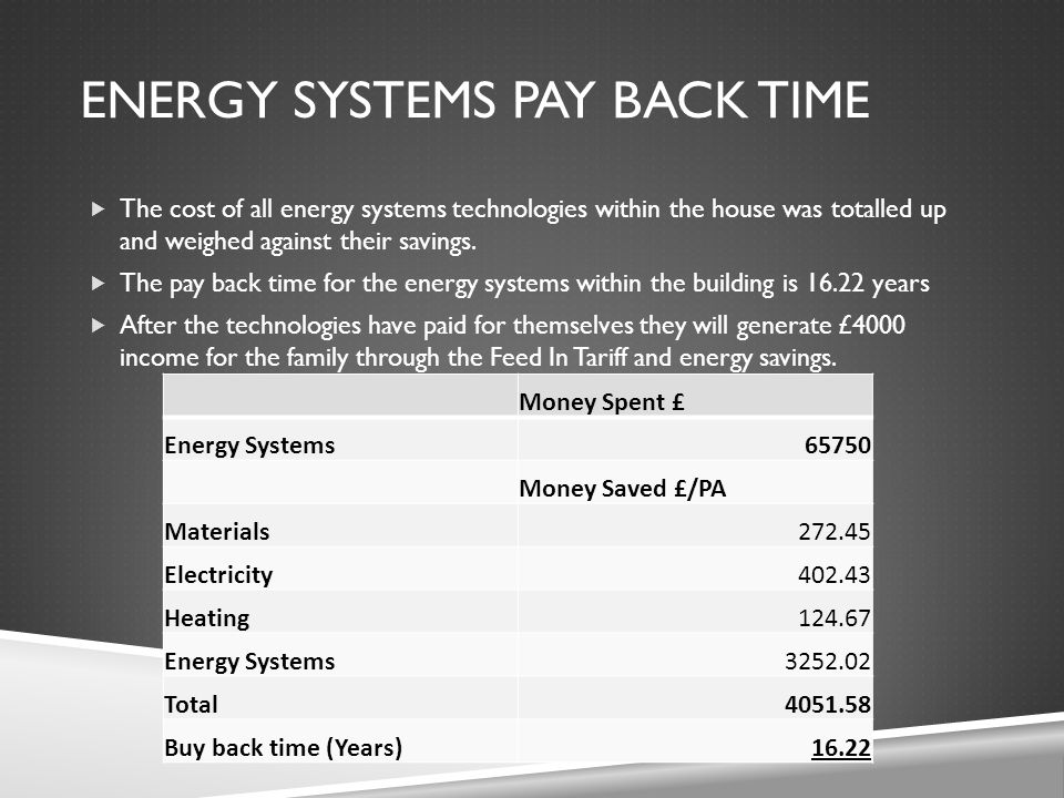 ENERGY SYSTEMS PAY BACK TIME  The cost of all energy systems technologies within the house was totalled up and weighed against their savings.  The p