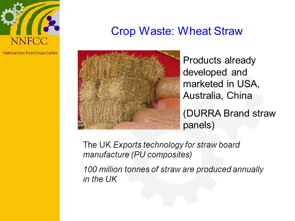 National Non-Food Crops Centre Crop Waste: Wheat Straw Products already developed and marketed in USA, Australia, China (DURRA Brand straw panels) The UK Exports technology for straw board manufacture (PU composites) 100 million tonnes of straw are produced annually in the UK