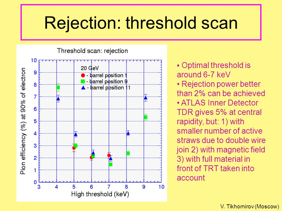 Rejection: threshold scan Optimal threshold is around 6-7 keV Rejection power better than 2% can be achieved ATLAS Inner Detector TDR gives 5% at central rapidity, but: 1) with smaller number of active straws due to double wire join 2) with magnetic field 3) with full material in front of TRT taken into account V.