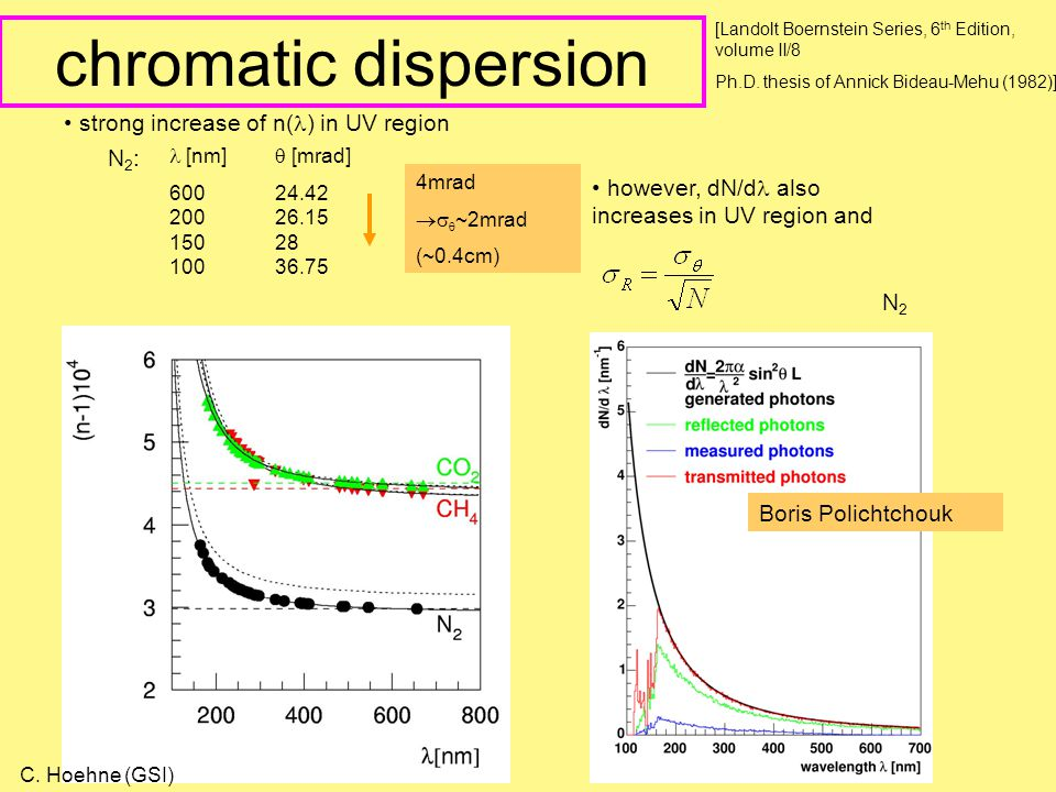 chromatic dispersion [nm]  [mrad] 60024.42 20026.15 15028 10036.75 strong increase of n( ) in UV region however, dN/d also increases in UV region and N2:N2: Boris Polichtchouk [Landolt Boernstein Series, 6 th Edition, volume II/8 Ph.D.