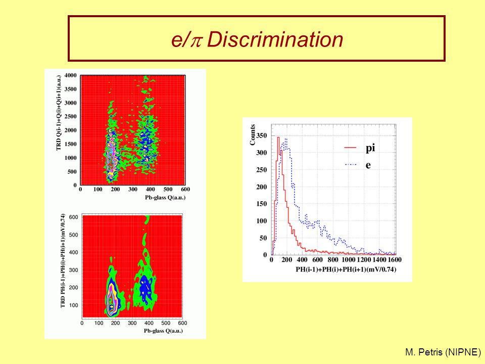 e/  Discrimination M. Petris (NIPNE)