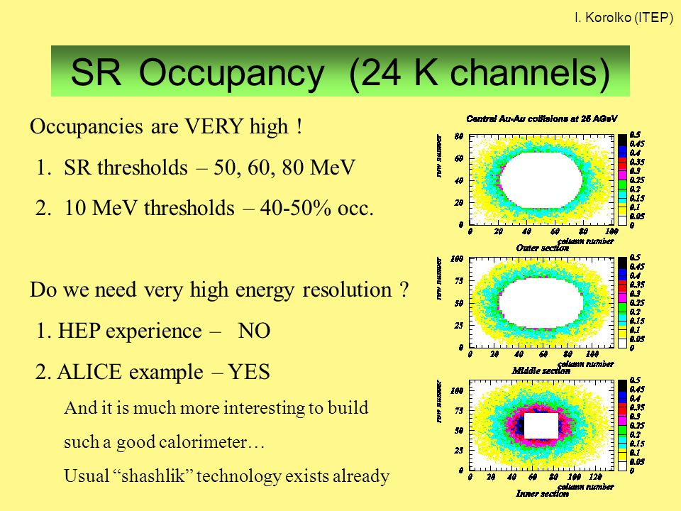 SROccupancy (24 K channels) Occupancies are VERY high .