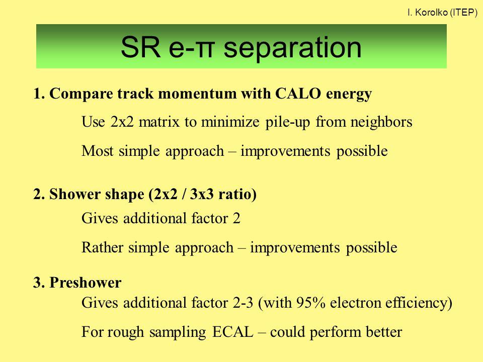 SRe-π separation 1.