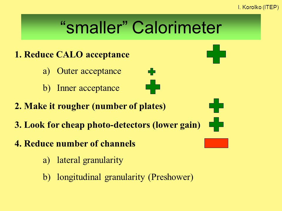 smaller Calorimeter 1. Reduce CALO acceptance a)Outer acceptance b)Inner acceptance 2.