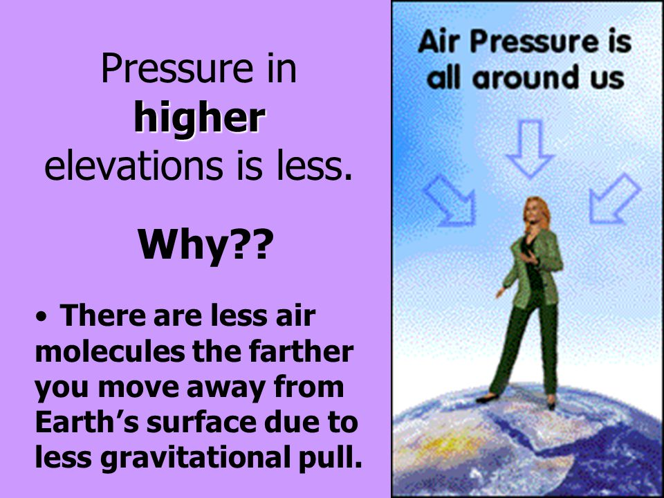 higher Pressure in higher elevations is less.Why?.