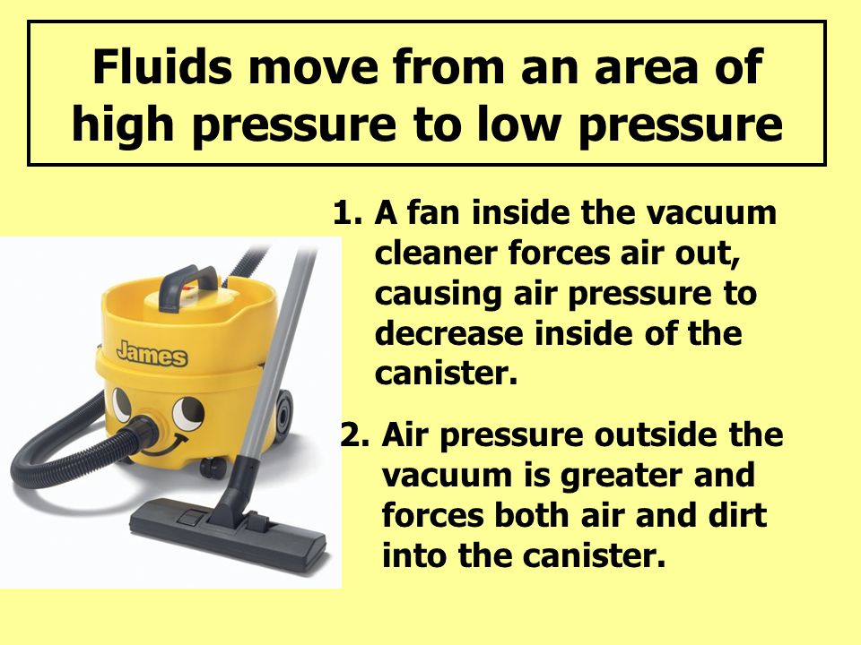 Fluids move from an area of high pressure to low pressure 1.A fan inside the vacuum cleaner forces air out, causing air pressure to decrease inside of the canister.