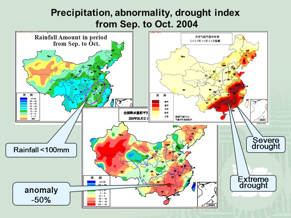 Precipitation, abnormality, drought index from Sep.