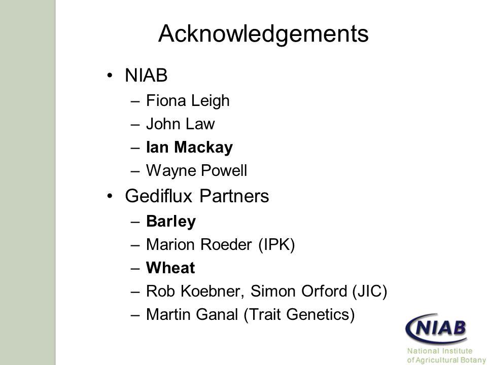 Acknowledgements NIAB –Fiona Leigh –John Law –Ian Mackay –Wayne Powell Gediflux Partners –Barley –Marion Roeder (IPK) –Wheat –Rob Koebner, Simon Orford (JIC) –Martin Ganal (Trait Genetics)