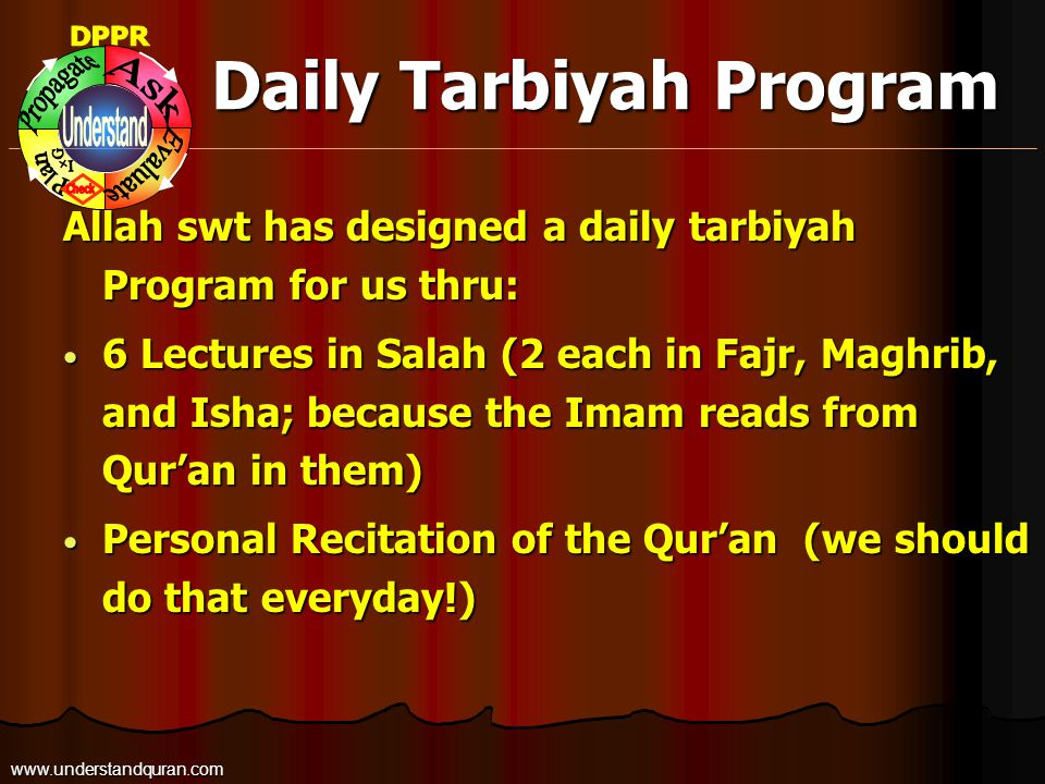 Daily Tarbiyah Program Allah swt has designed a daily tarbiyah Program for us thru: 6 Lectures in Salah (2 each in Fajr, Maghrib, and Isha; because the Imam reads from Qur'an in them) 6 Lectures in Salah (2 each in Fajr, Maghrib, and Isha; because the Imam reads from Qur'an in them) Personal Recitation of the Qur'an (we should do that everyday!) Personal Recitation of the Qur'an (we should do that everyday!) www.understandquran.com