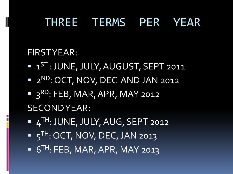 THREE TERMS PER YEAR FIRST YEAR:  1 ST : JUNE, JULY, AUGUST, SEPT 2011  2 ND : OCT, NOV, DEC AND JAN 2012  3 RD : FEB, MAR, APR, MAY 2012 SECOND YE