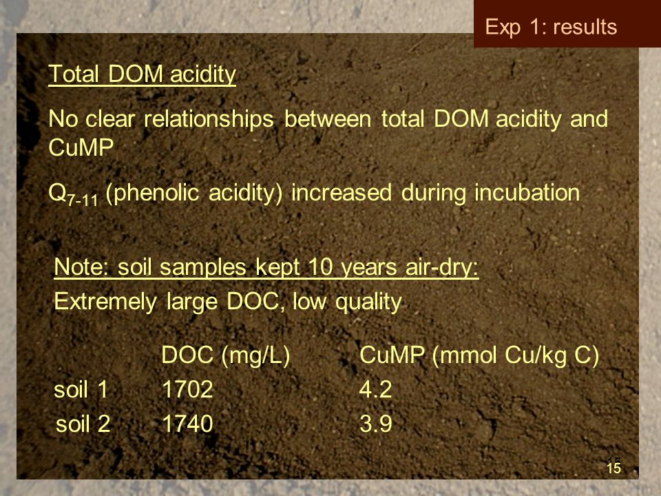 15 Total DOM acidity No clear relationships between total DOM acidity and CuMP Q 7-11 (phenolic acidity) increased during incubation 15 Exp 1: results Note: soil samples kept 10 years air-dry: Extremely large DOC, low quality DOC (mg/L)CuMP (mmol Cu/kg C) soil 117024.2 soil 217403.9