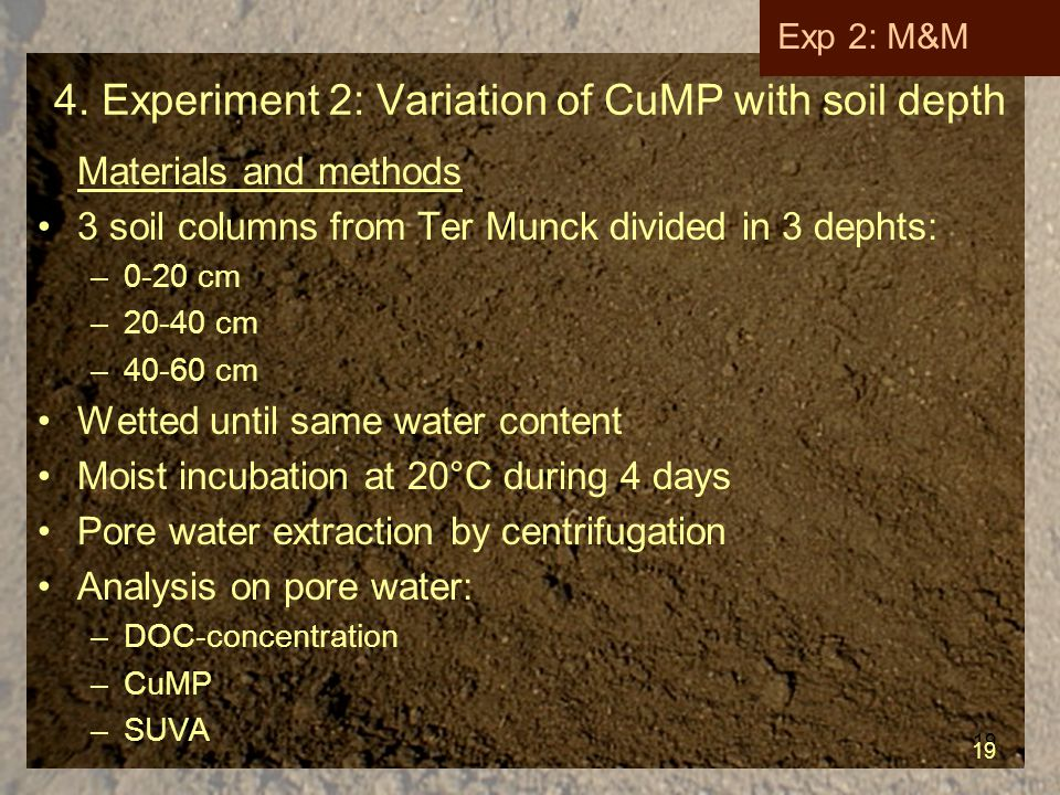 19 4. Experiment 2: Variation of CuMP with soil depth Materials and methods 3 soil columns from Ter Munck divided in 3 dephts: –0-20 cm –20-40 cm –40-
