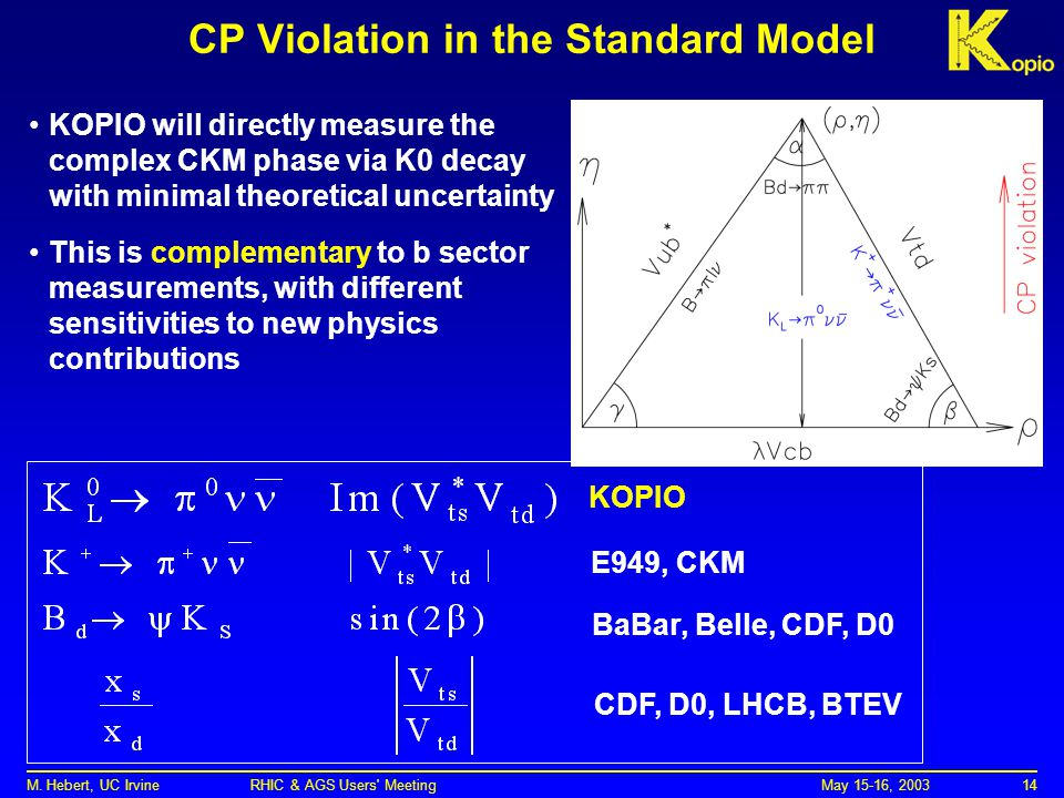 May 15-16, 2003M. Hebert, UC Irvine RHIC & AGS Users' Meeting14 CP Violation in the Standard Model KOPIO E949, CKM BaBar, Belle, CDF, D0 CDF, D0, LHCB