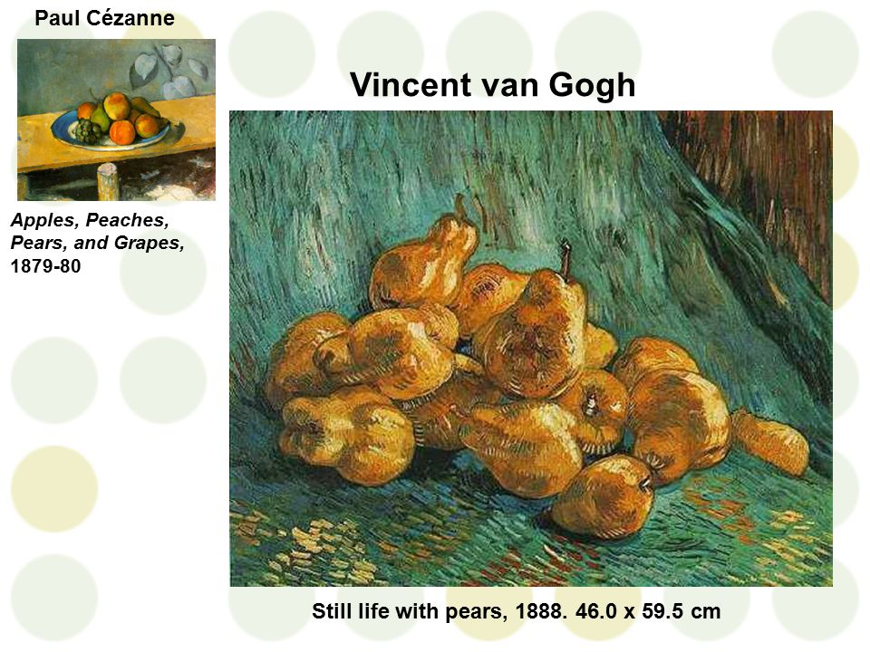 Vincent van Gogh Still life with pears, 1888.