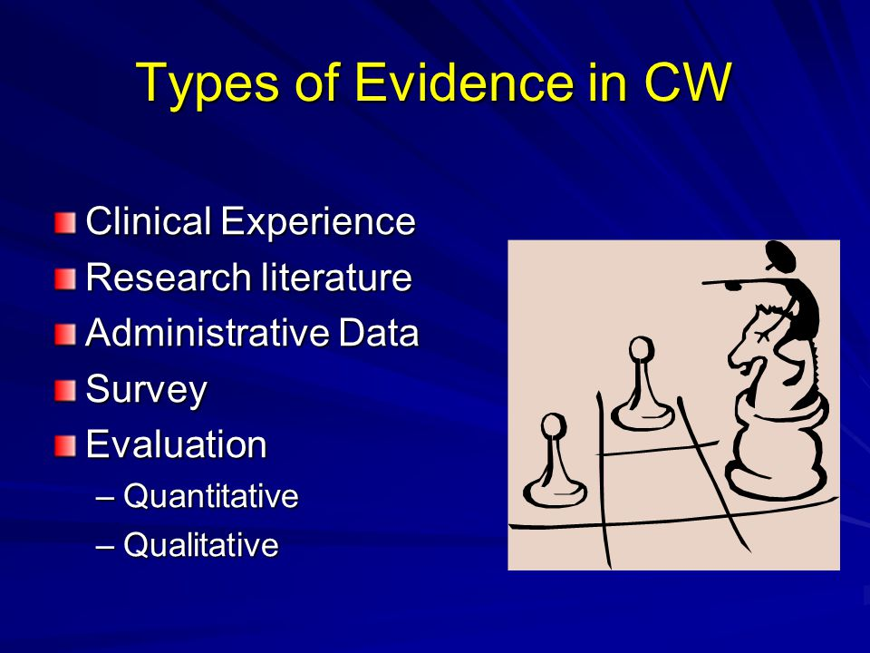 Types of Evidence in CW Clinical Experience Research literature Administrative Data SurveyEvaluation –Quantitative –Qualitative