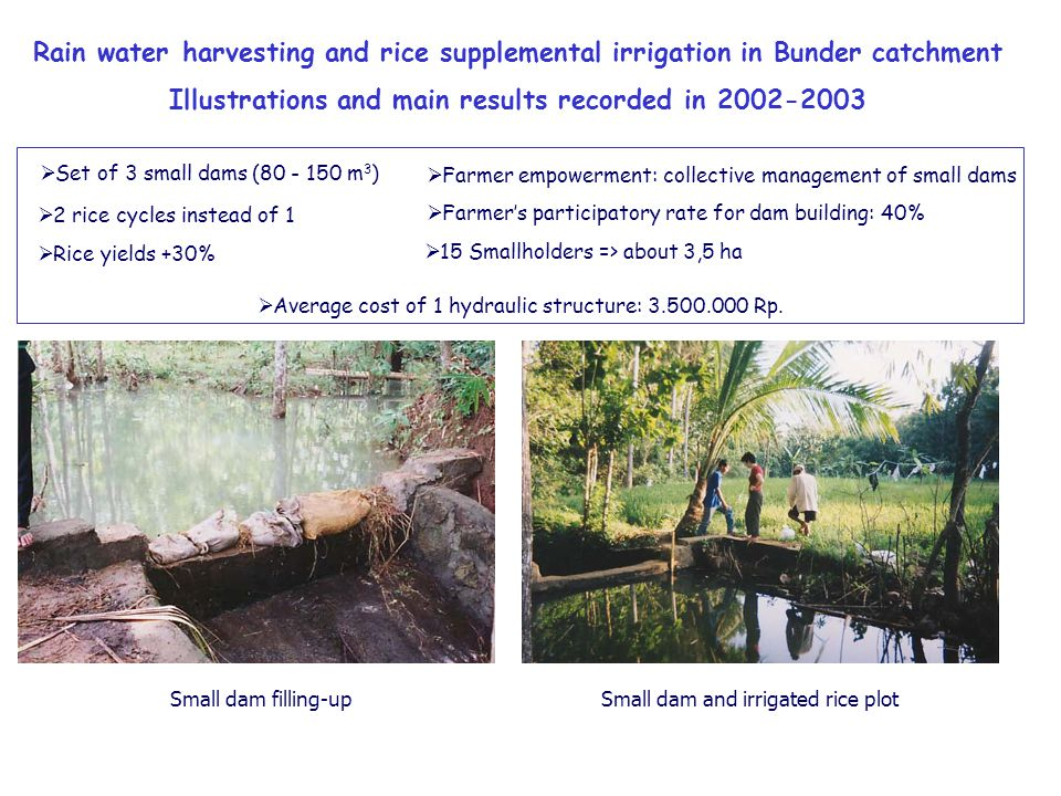 Small dam filling-up Small dam and irrigated rice plot  2 rice cycles instead of 1  Farmer's participatory rate for dam building: 40%  Farmer empowerment: collective management of small dams  Rice yields +30% Rain water harvesting and rice supplemental irrigation in Bunder catchment Illustrations and main results recorded in 2002-2003  15 Smallholders => about 3,5 ha  Set of 3 small dams (80 - 150 m 3 )  Average cost of 1 hydraulic structure: 3.500.000 Rp.