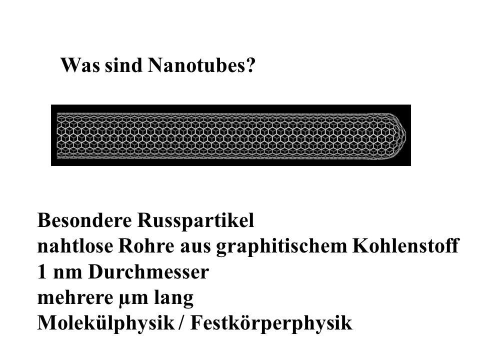 Was sind Nanotubes.