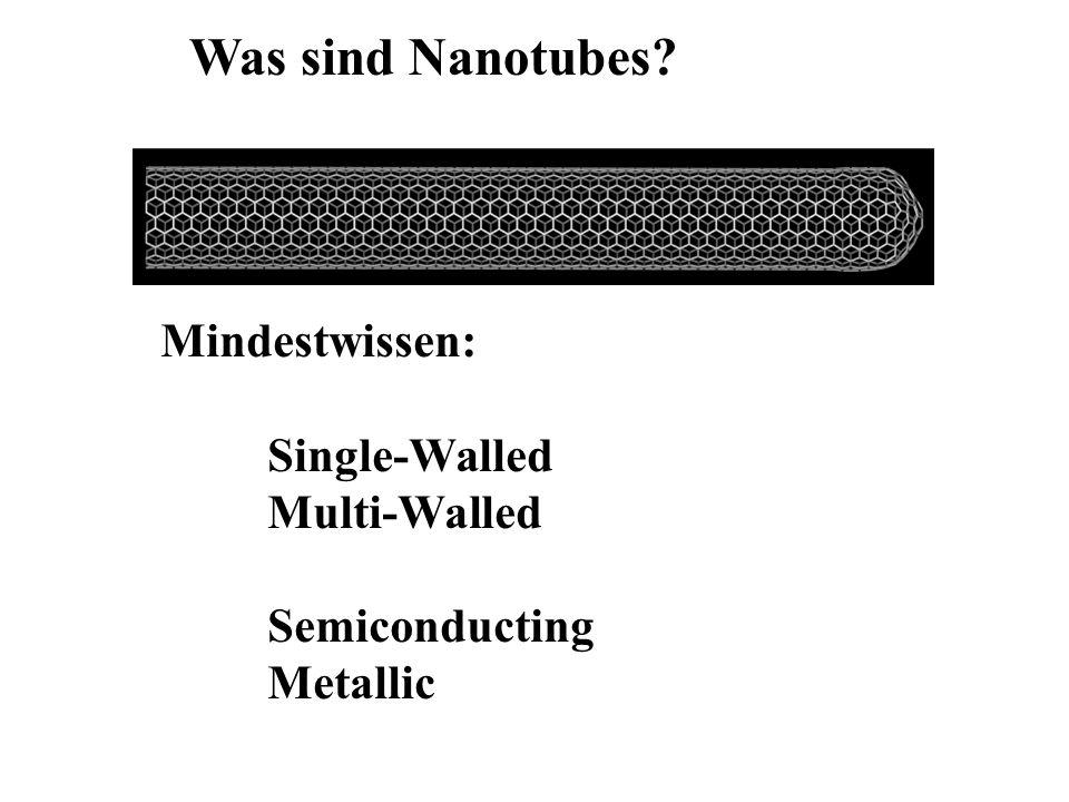 Mindestwissen: Single-Walled Multi-Walled Semiconducting Metallic Was sind Nanotubes