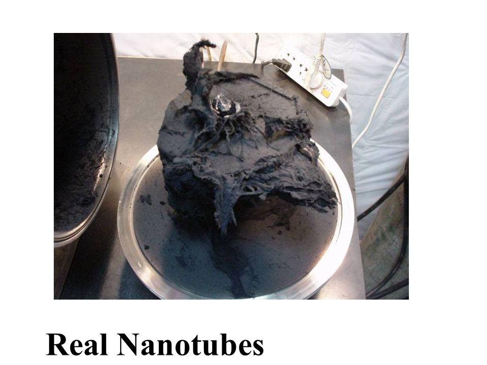 Real Nanotubes