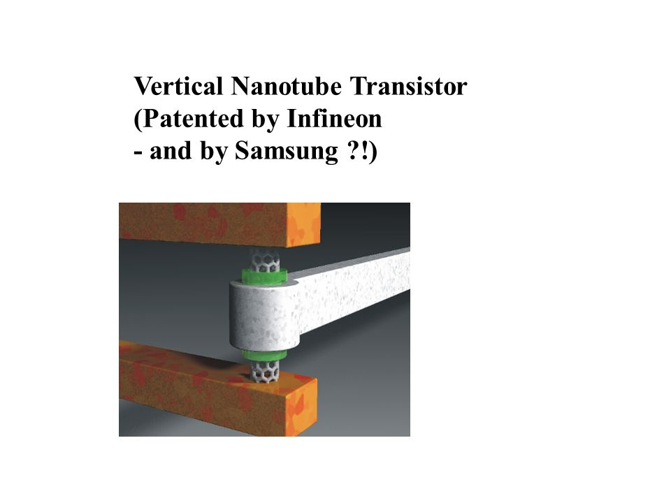 Vertical Nanotube Transistor (Patented by Infineon -and by Samsung !)