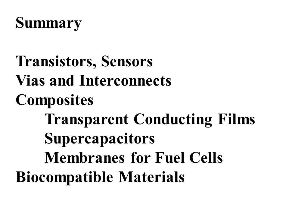 Summary Transistors, Sensors Vias and Interconnects Composites Transparent Conducting Films Supercapacitors Membranes for Fuel Cells Biocompatible Materials