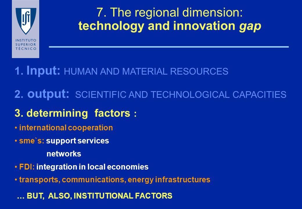 6. Institutional Development Market Regulation and Employment Protection Nicoletti, Scarpetta & Boylaud; OECD (2000)