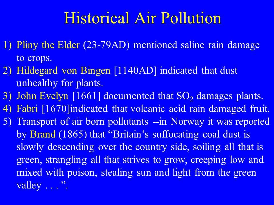 1)Pliny the Elder (23-79AD) mentioned saline rain damage to crops. 2)Hildegard von Bingen [1140AD] indicated that dust unhealthy for plants. 3)John Ev