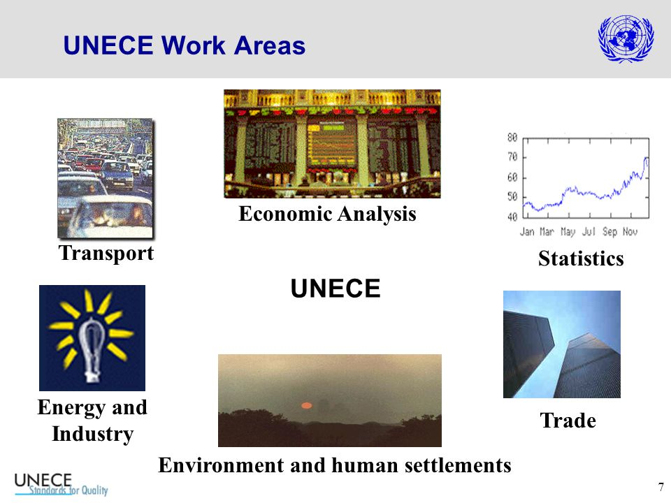 7 Economic Analysis Statistics Energy and Industry Environment and human settlements Transport Trade UNECE Work Areas UNECE