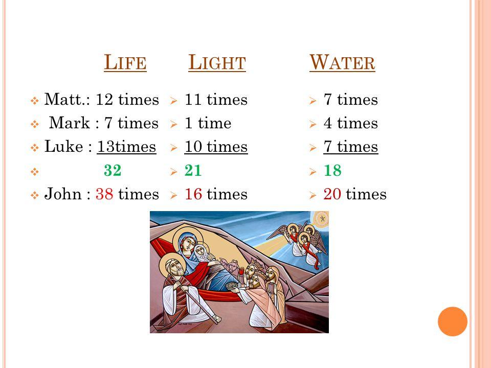 L IFE L IGHT W ATER  Matt.: 12 times  Mark : 7 times  Luke : 13times  32  John : 38 times  11 times  1 time  10 times  21  16 times  7 times  4 times  7 times  18  20 times