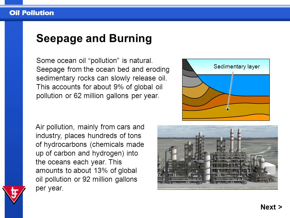 Oil Pollution Used engine oil can end up in waterways.