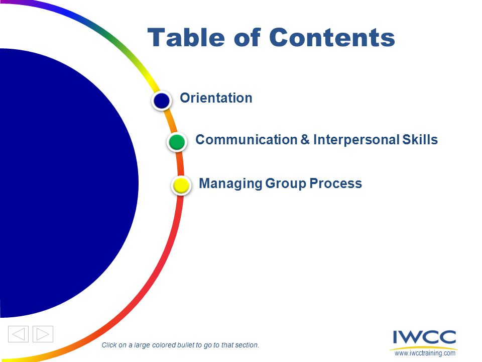 Orientation Managing Group Process Communication & Interpersonal Skills Table of Contents Click on a large colored bullet to go to that section. www.i