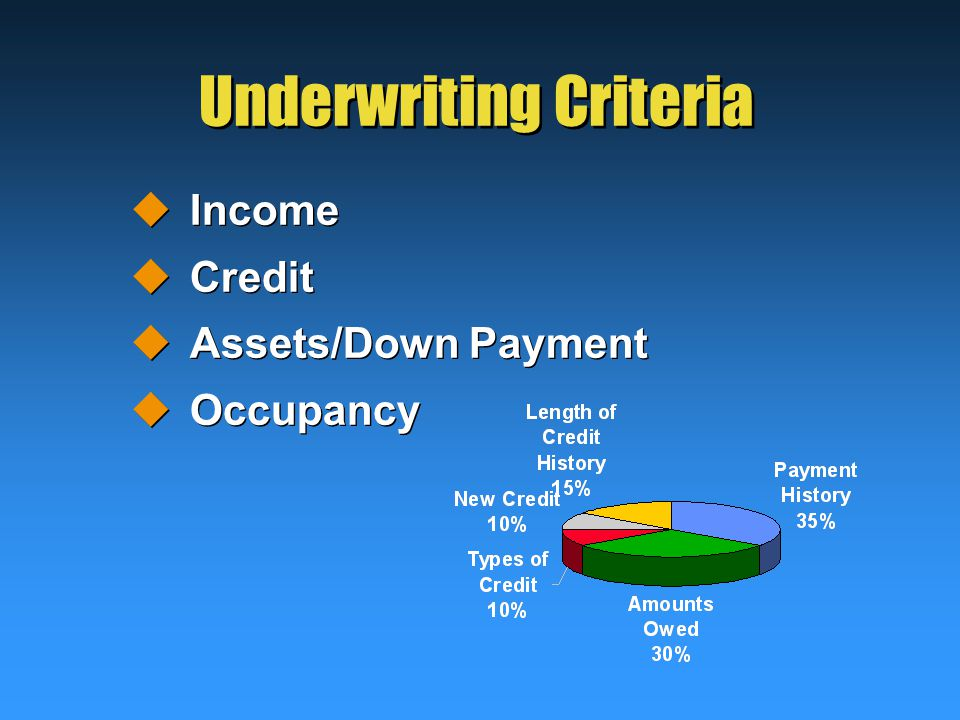 Underwriting Criteria  Income  Credit  Assets/Down Payment  Occupancy  Income  Credit  Assets/Down Payment  Occupancy