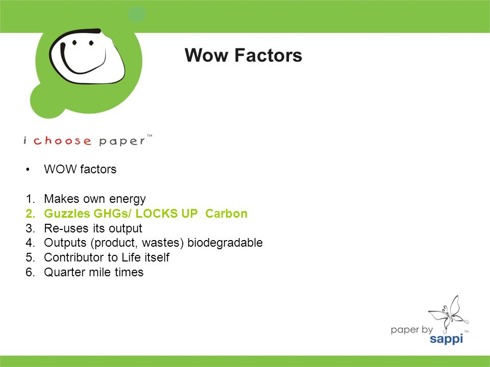 WOW factors 1.Makes own energy 2.Guzzles GHGs/ LOCKS UP Carbon 3.Re-uses its output 4.Outputs (product, wastes) biodegradable 5.Contributor to Life itself 6.Quarter mile times Wow Factors