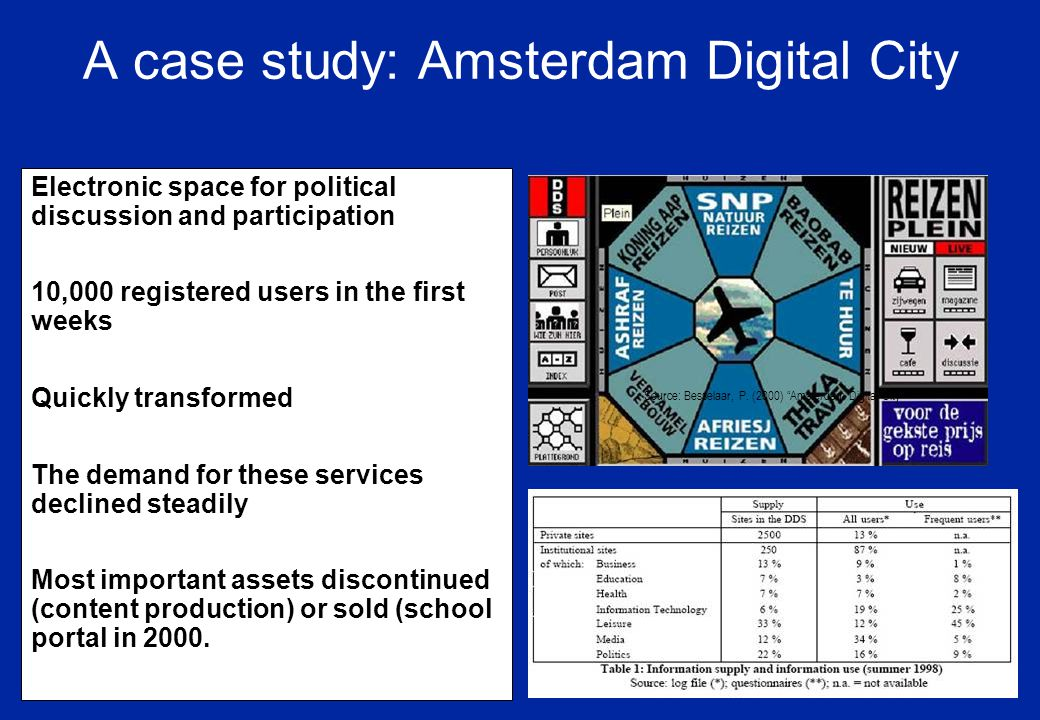 A case study: Amsterdam Digital City Electronic space for political discussion and participation 10,000 registered users in the first weeks Quickly transformed The demand for these services declined steadily Most important assets discontinued (content production) or sold (school portal in 2000.