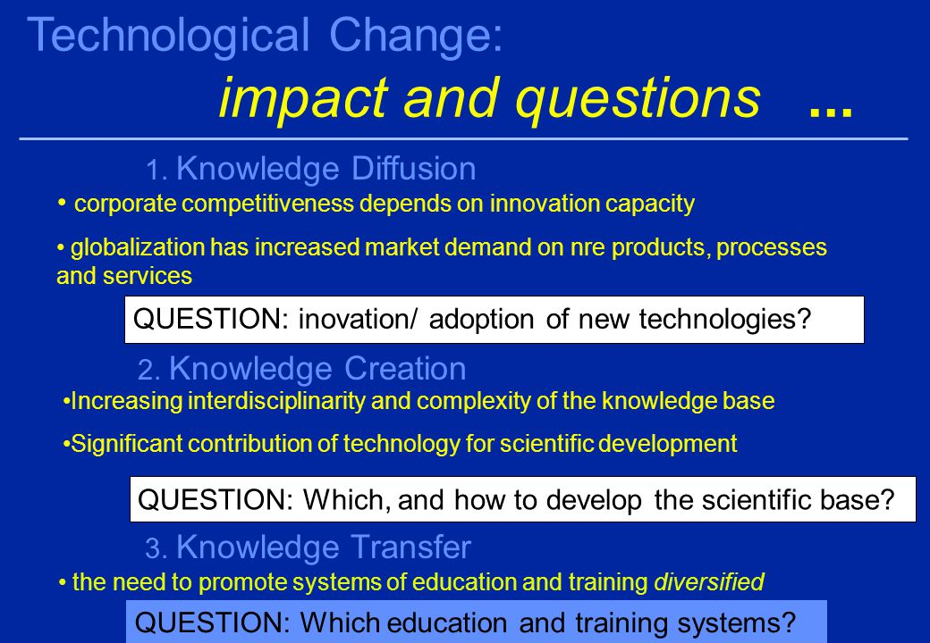 Technological Change: impact and questions... 1. Knowledge Diffusion 2.