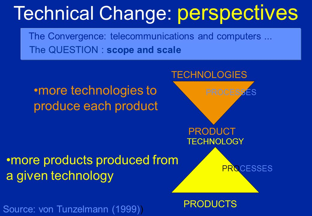 Technical Change: perspectives The Convergence: telecommunications and computers...