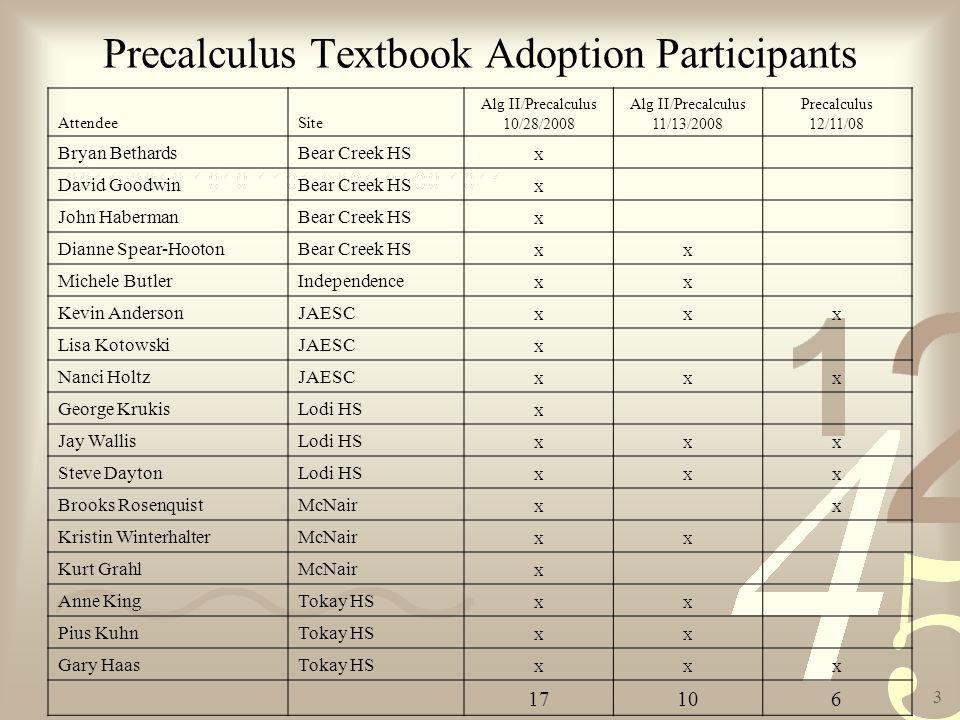 14 Pre- Calculus CPM Houghton -MifflinGlencoeHolt Prentice Hall Math ContentAssessment Universal Access Instr.