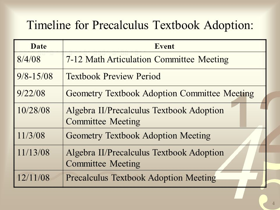 4 Timeline for Precalculus Textbook Adoption: DateEvent 8/4/087-12 Math Articulation Committee Meeting 9/8-15/08Textbook Preview Period 9/22/08Geometry Textbook Adoption Committee Meeting 10/28/08Algebra II/Precalculus Textbook Adoption Committee Meeting 11/3/08Geometry Textbook Adoption Meeting 11/13/08Algebra II/Precalculus Textbook Adoption Committee Meeting 12/11/08Precalculus Textbook Adoption Meeting