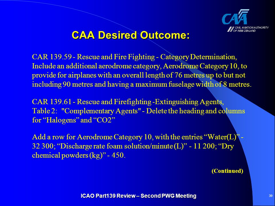 CAA Desired Outcome: CAA Desired Outcome: CAR 139.59 - Rescue and Fire Fighting - Category Determination, Include an additional aerodrome category, Ae