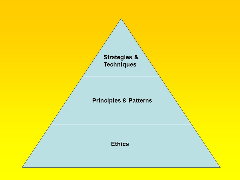 Ethics Principles & Patterns Strategies & Techniques