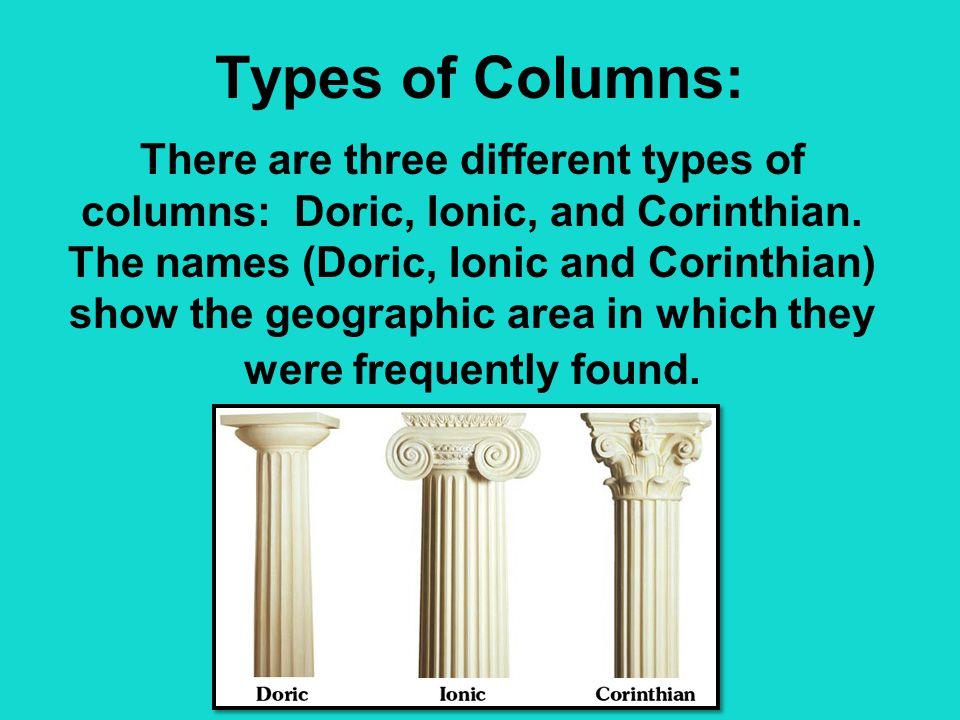 Names of Columnist?!?!?