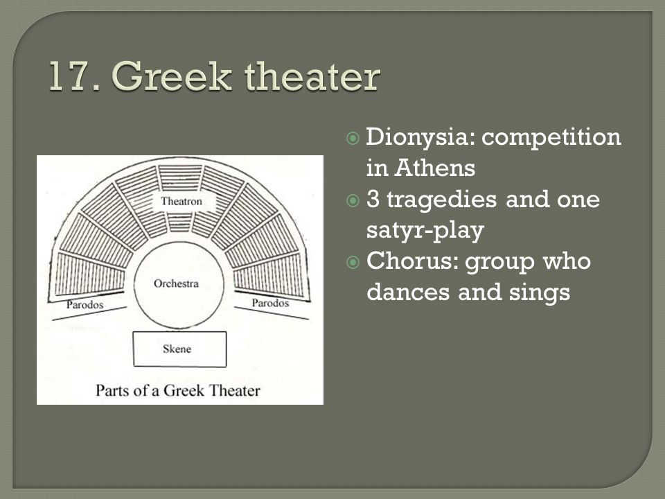  Dionysia: competition in Athens  3 tragedies and one satyr-play  Chorus: group who dances and sings